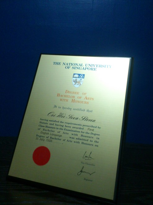 Degree Plaque